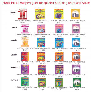 English Verb Practice for Spanish Speakers: Literacy Program 1